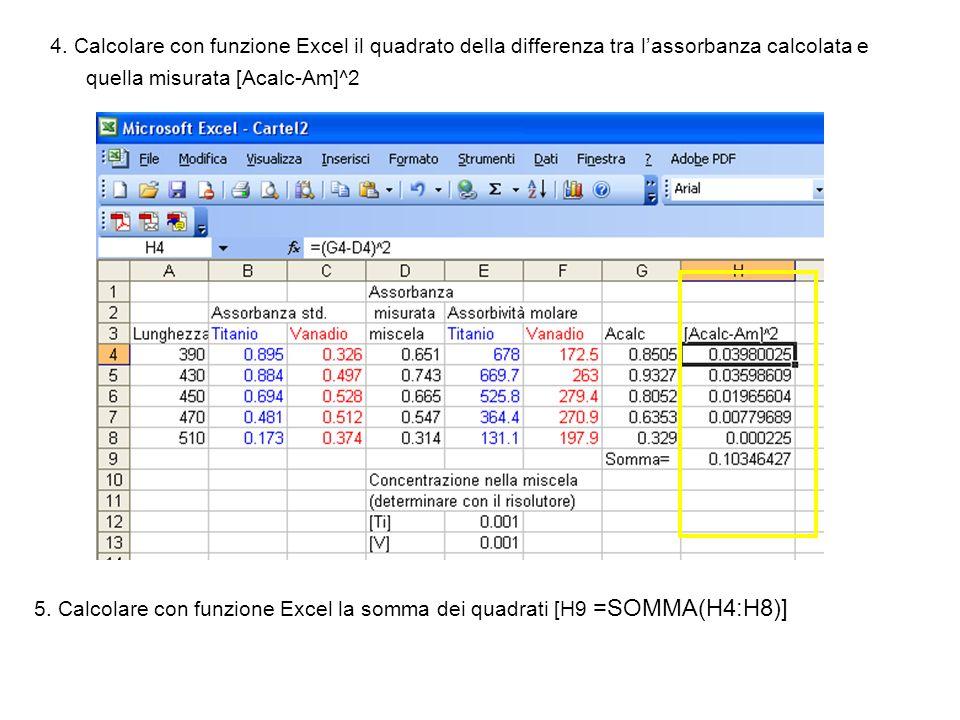 4. Calcolare con funzione Excel il quadrato della differenza tra l'assorbanza calcolata e quella misurata [Acalc-Am]^2